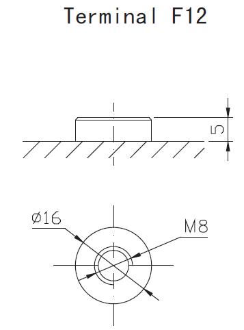 F12 Ritar