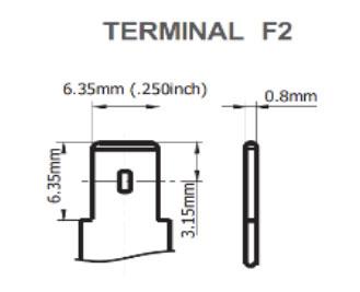 Terminal F2