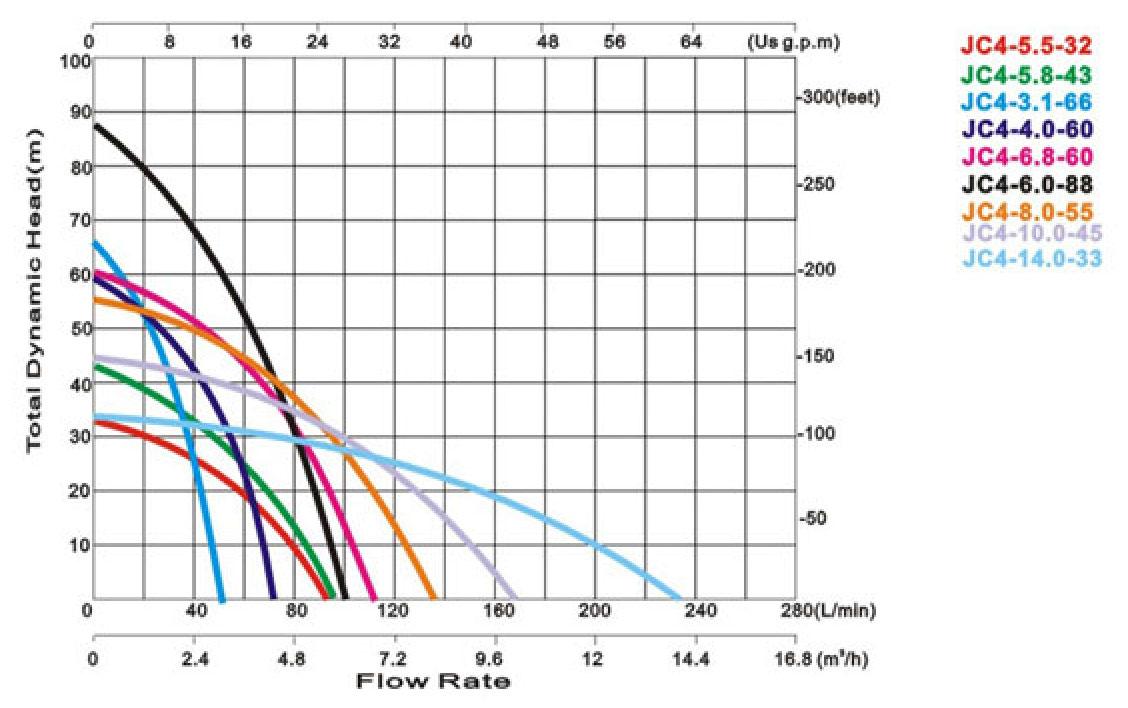 jc4-graph