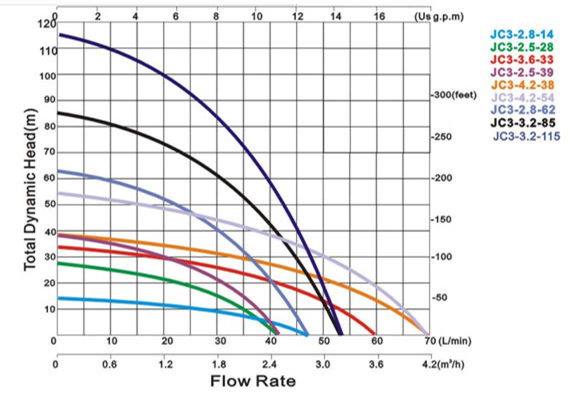 jcs3-graph