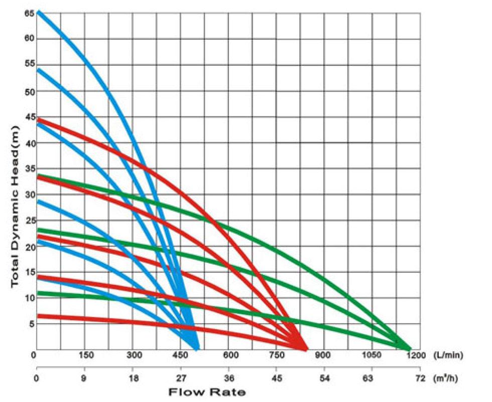 jcs6-graph
