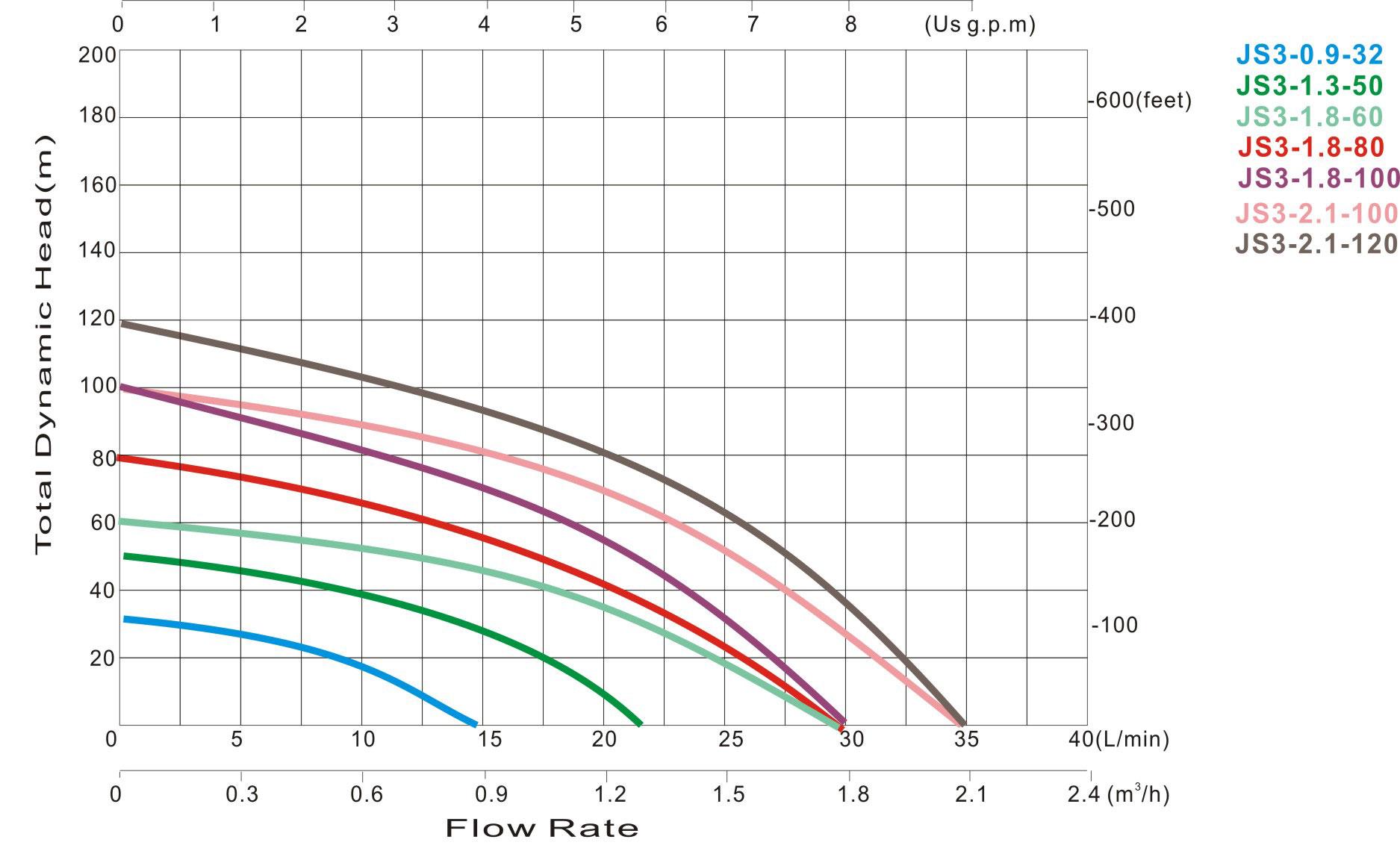 js3-graph