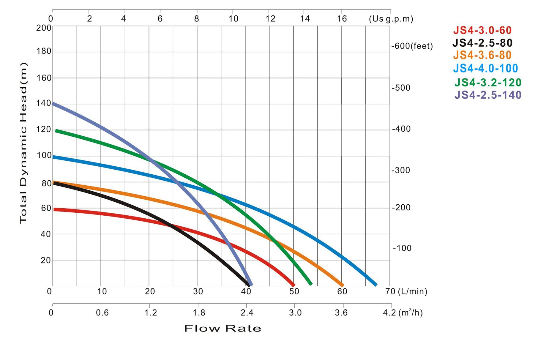 js4-graph